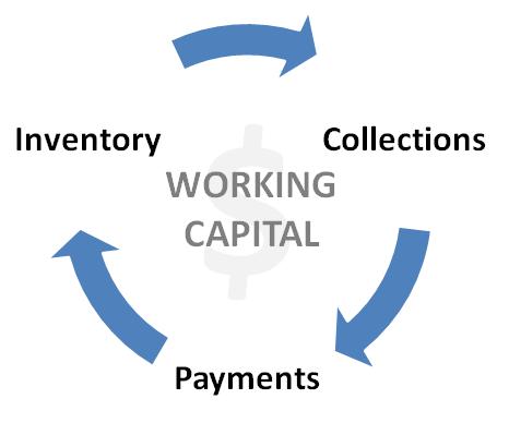 cara mendapatkan dana hibah untuk modal usaha