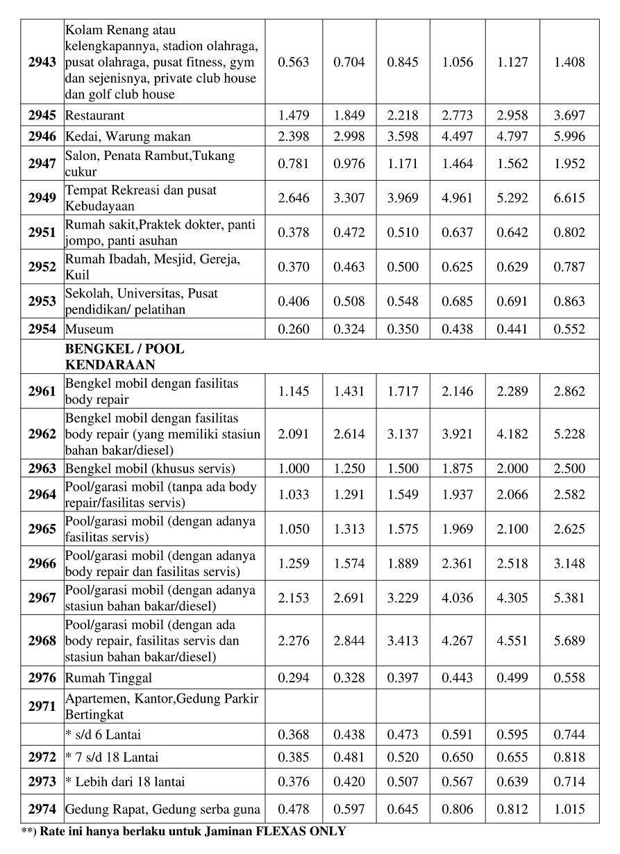tarif premi asuransi flexas