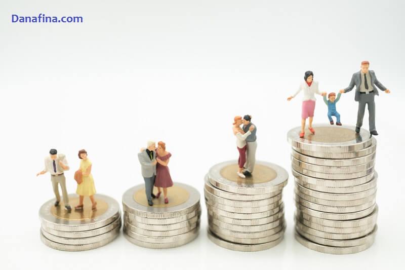 proporsi keuangan keluarga