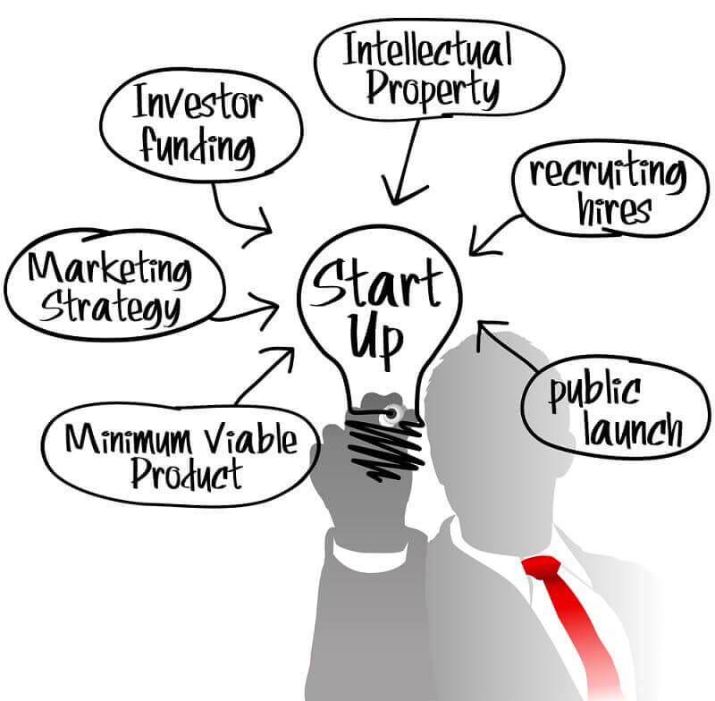 aplikasi startup