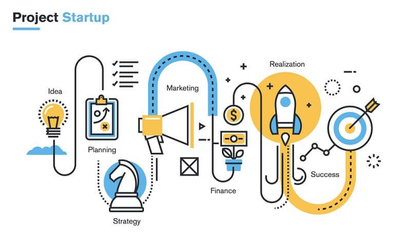 makalah perkembangan startup di indonesia