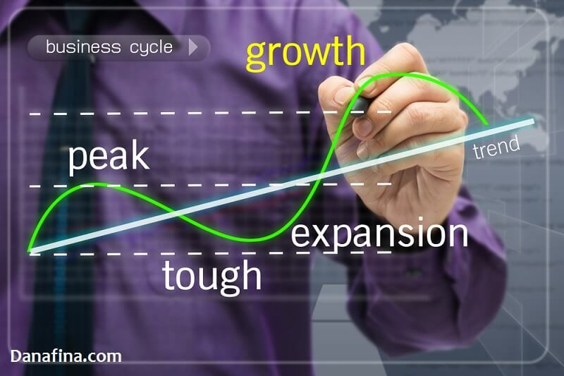 strategi memperluas pasar