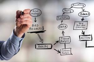 Strategi Bangkit dari Kebangkrutan Bisnis Agar Tidak Terpuruk